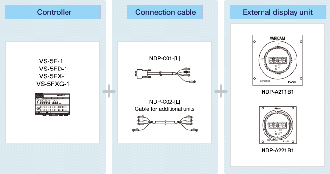 Fig. ABSOCODER Basic Configuration