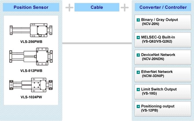 Fig:VLS® System Configuration