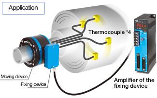 Wireless Transfer Device Absocoupler 174 Thermocouple Data